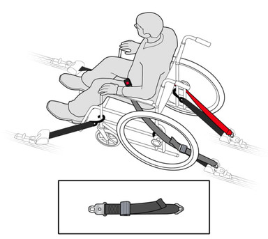 Using the Lap Belt with Latch Plate