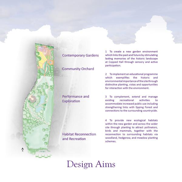 Design Aims