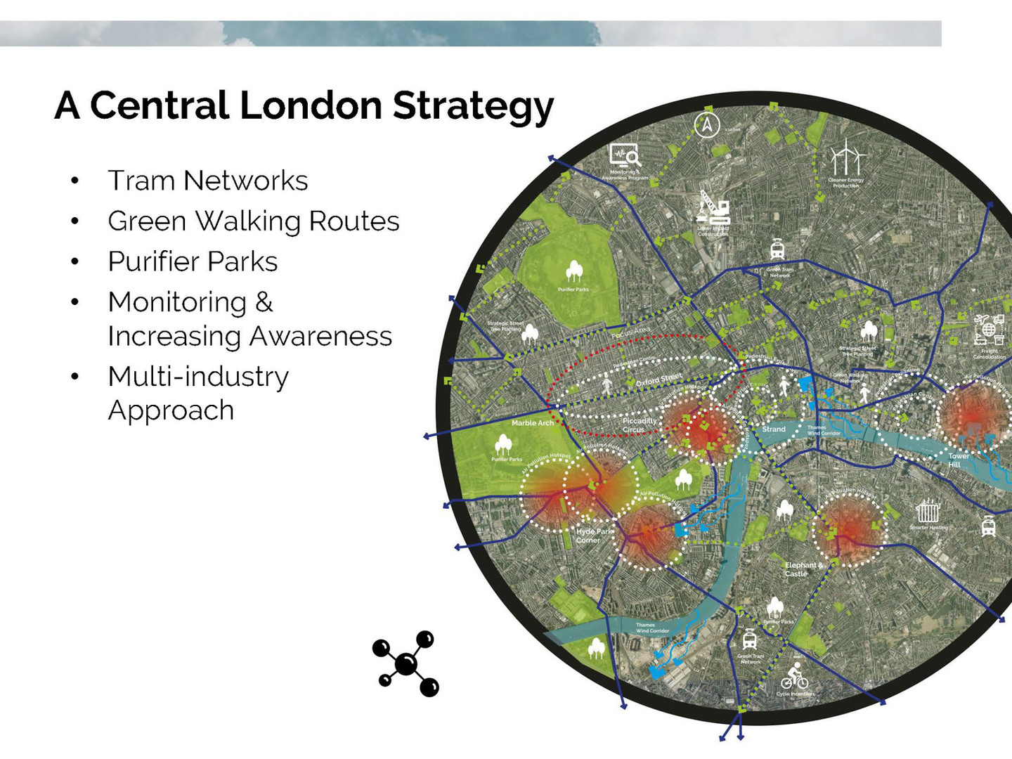 A Central London Strategy