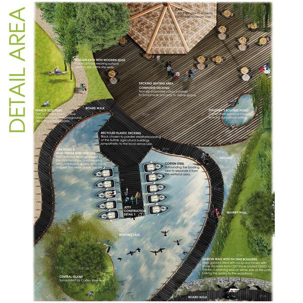 DETAIL AREA – TOP HALF