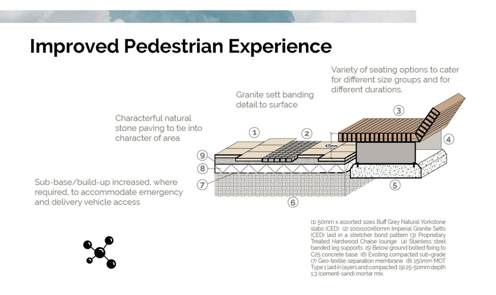 Improved Pedestrian Experience