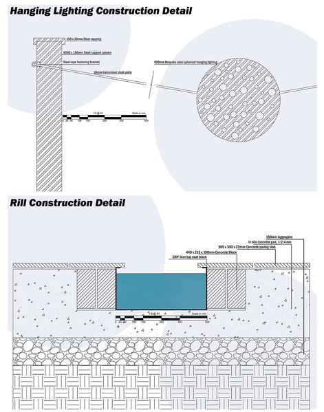 Riverside Walk Construction Details
