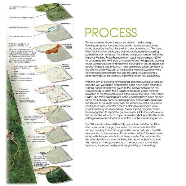 PROCESS DRAWINGS EXPLAINING SITE LAYOUT