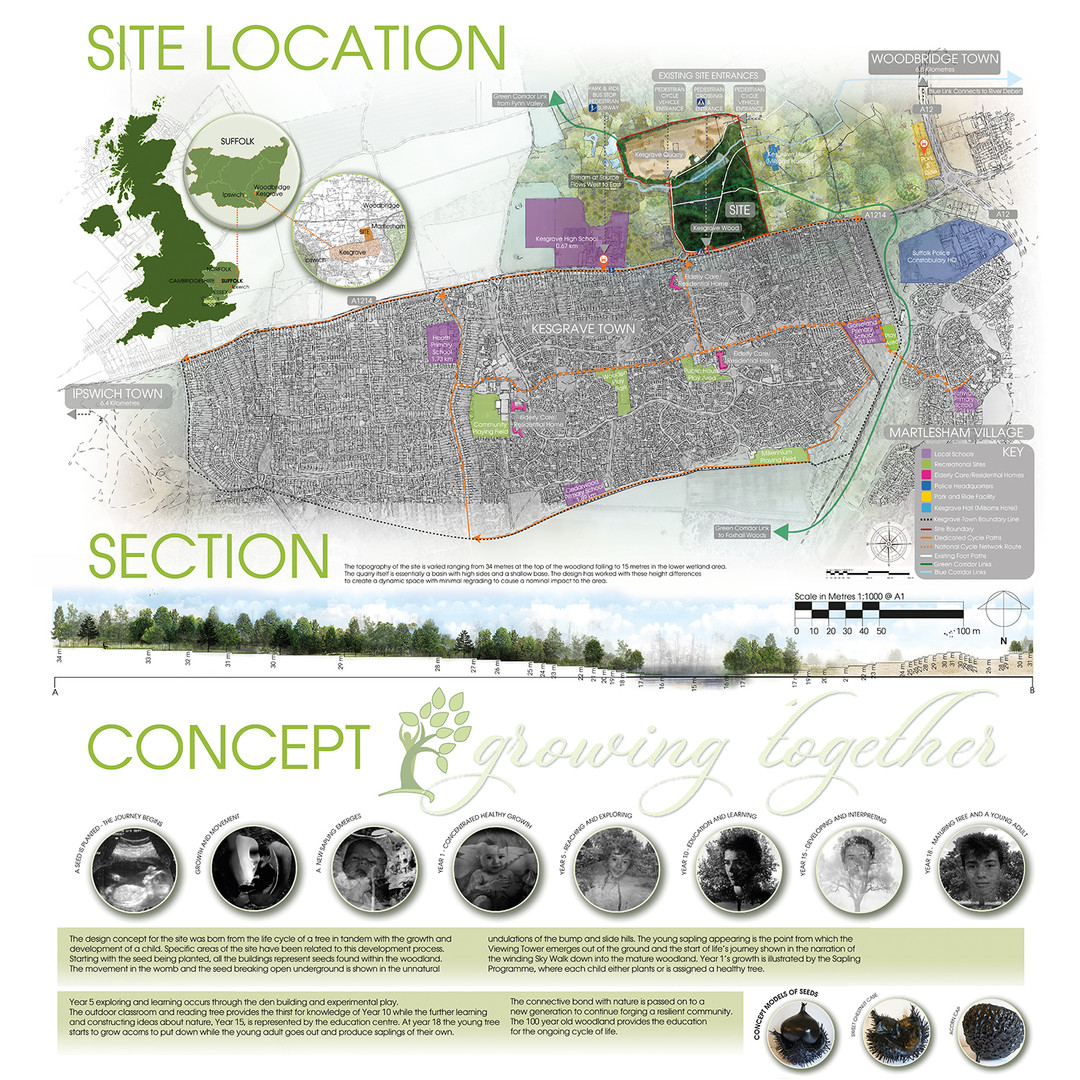 SITE LOCATION MAP, CONTEXT & CONCEPT