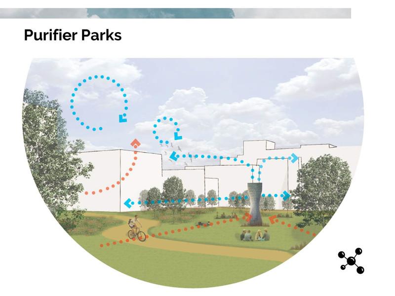 Purifier Parks