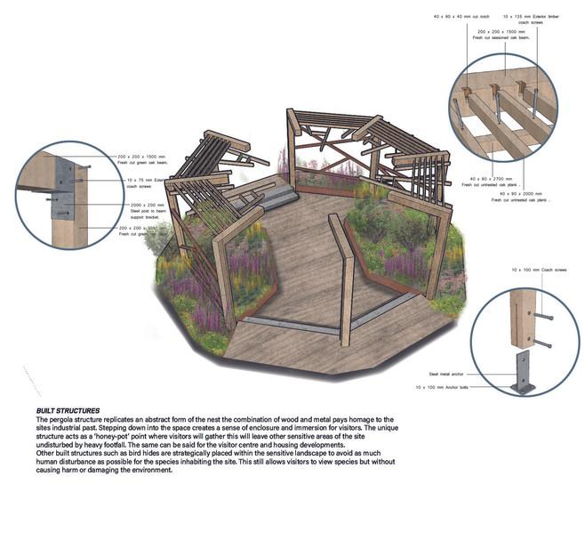 Built Structures