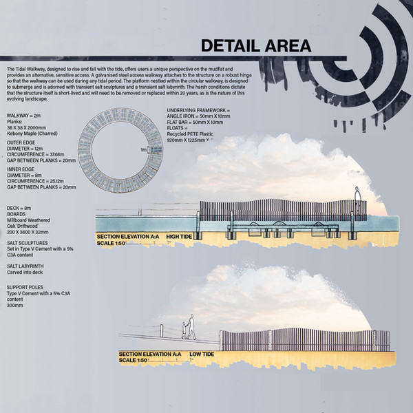 Continuation of Detail Area