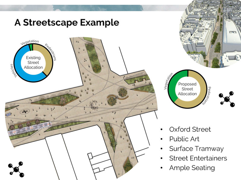 A Streetscape Example