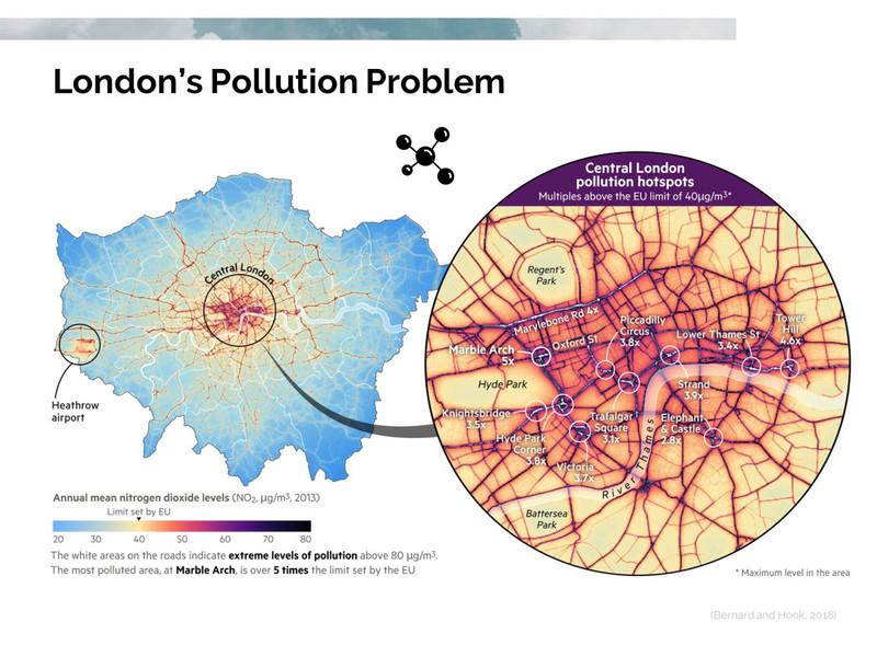 London's Air Pollution Problem
