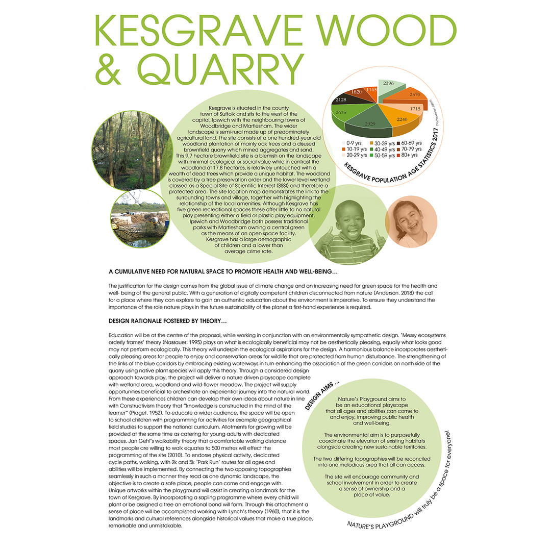 KESGRAVE WOOD & QUARRY DESIGN – RATIONALE & AIMS