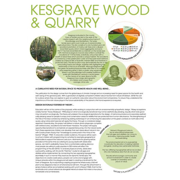 KESGRAVE WOOD & QUARRY DESIGN – RATIONALE & AIMS