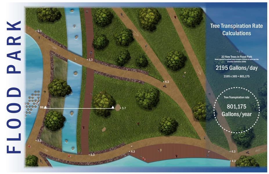 The Flood park