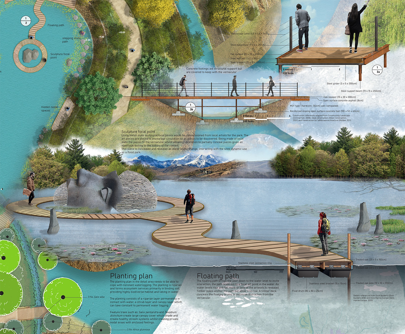 The floating path – Creating interaction with sites phenomena