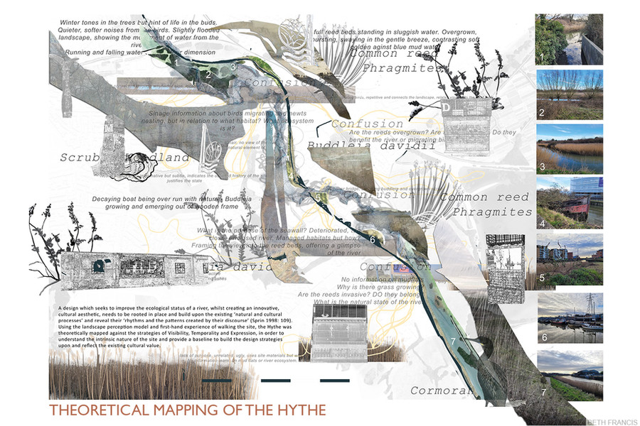 Theoretical Mapping of the Hythe