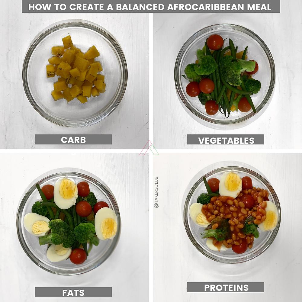 balanced afrocaribbean meal