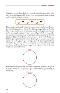 el_poder_del_ritmo_español38.jpg