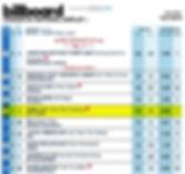 Emma-Lee - Xmas - Top 5 - Billboard - Sm