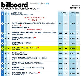 Emma-Lee - Xmas - Top 5 - Billboard - Sm