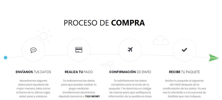 PROCESO DE COMPRA | CYTOTEC SEGURO BOLIVIA