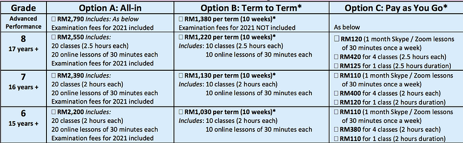 Advanced Fees 2021.png