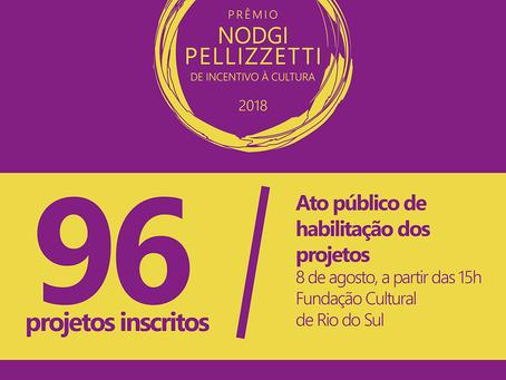 Prêmio Nodgi Pellizzetti de Incentivo à Cultura tem 96 projetos inscritos