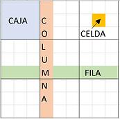 CELDAS.png