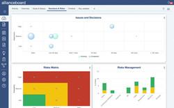 allianceboard - management analytics