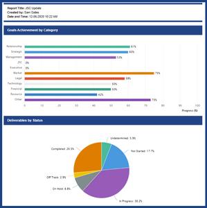 allianceboard-one-click-report