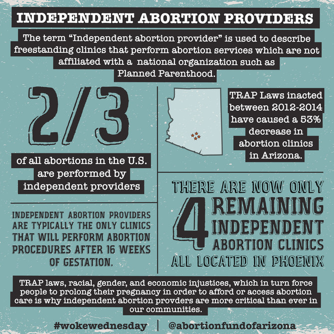 Independent Abortion Providers: What are they? #wokewednesday