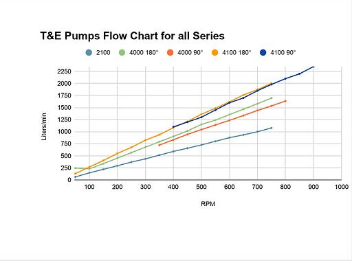 Flow rates.png