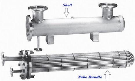 SCS shell&tube.jpg