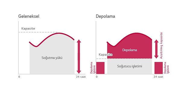 tr-buzdepolamasantrifujchiller-herop-2-d