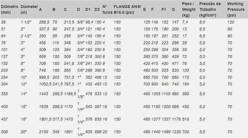 controle tabelal bp.jpg