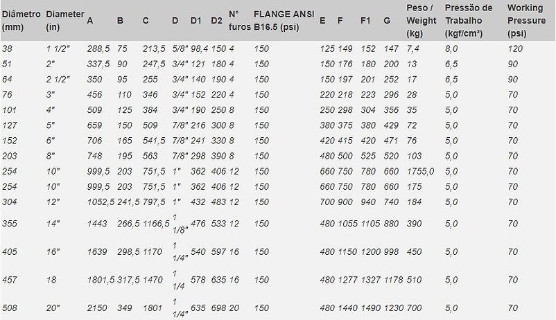 tabela eletromecanica bp.jpg