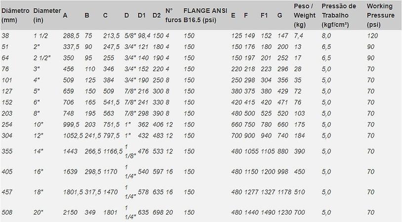 tabela manual bp.jpg