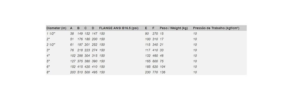 pneumatica tabela2.jpg