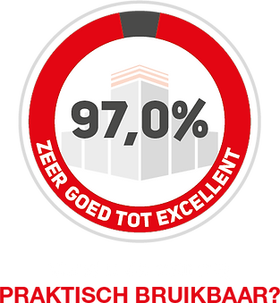percentages-praktisch.png