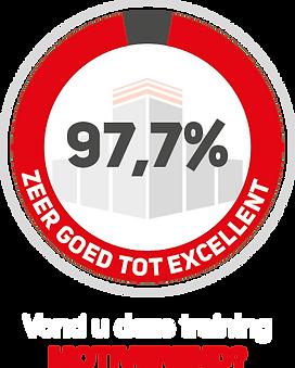 percentages-motiverend.png