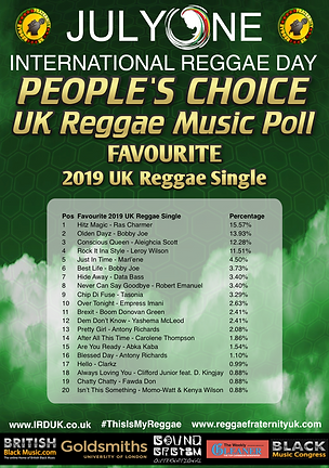 IRD-UK 2020 Poll Favourite Single B.png