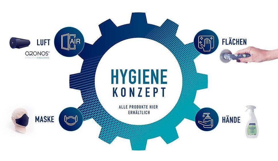 Hygienekonzept_Produktübersicht_für_On