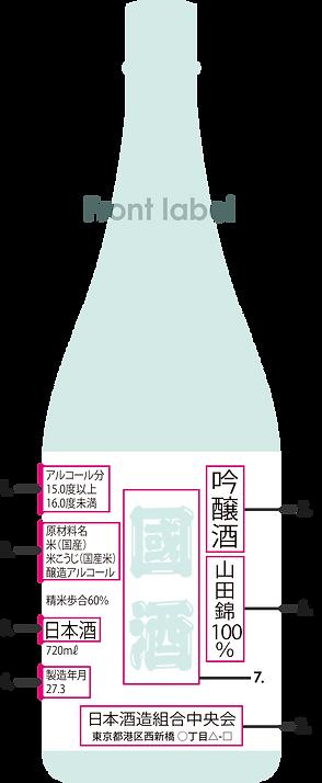 Sample Sake Bottle Front