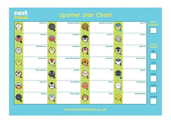 Bird Spotter Star Chart