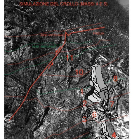 02 Simulazione caduta massi-Broglio