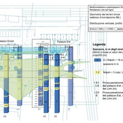 28 Geometria terreni coesivi-Fondazioni
