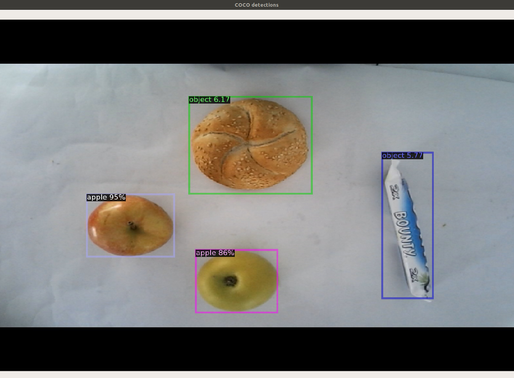 Getting generic object predictions from FasterRCNN architecture using Detectron2