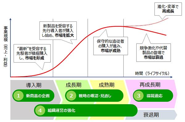SCI_menu.png