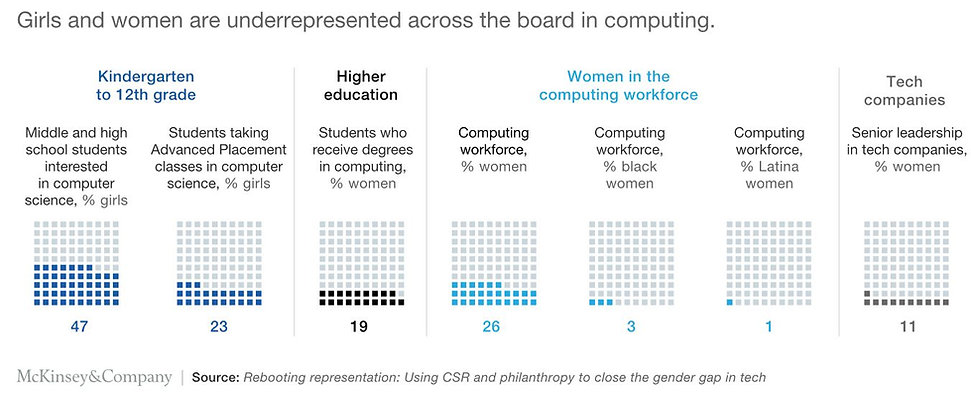 women in computing.JPG
