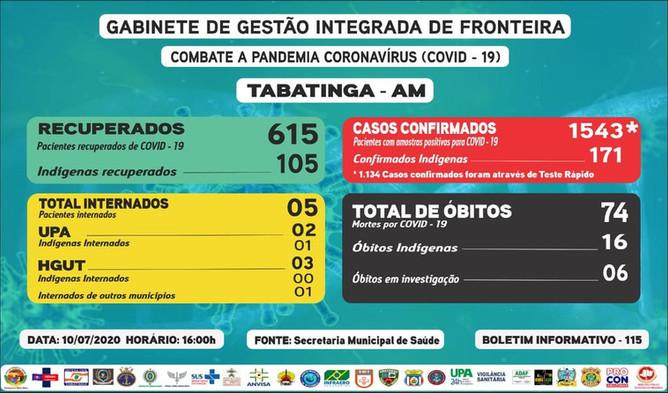 Reporte 115 - Secretaría Municipal de Salud (Brasil)