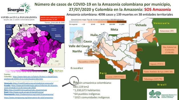Número de casos de COVID-19 en la Amazonía colombia por municipio - 27/07/20