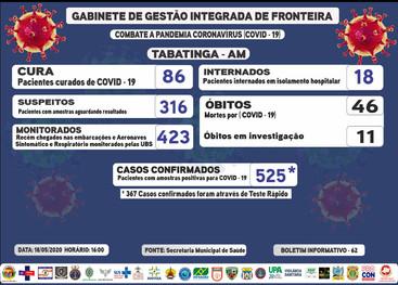 Reporte 62 - Secretaría Municipal de Salud (Brasil)
